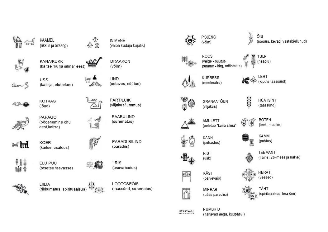 Sümbolid pärsia vaipadel